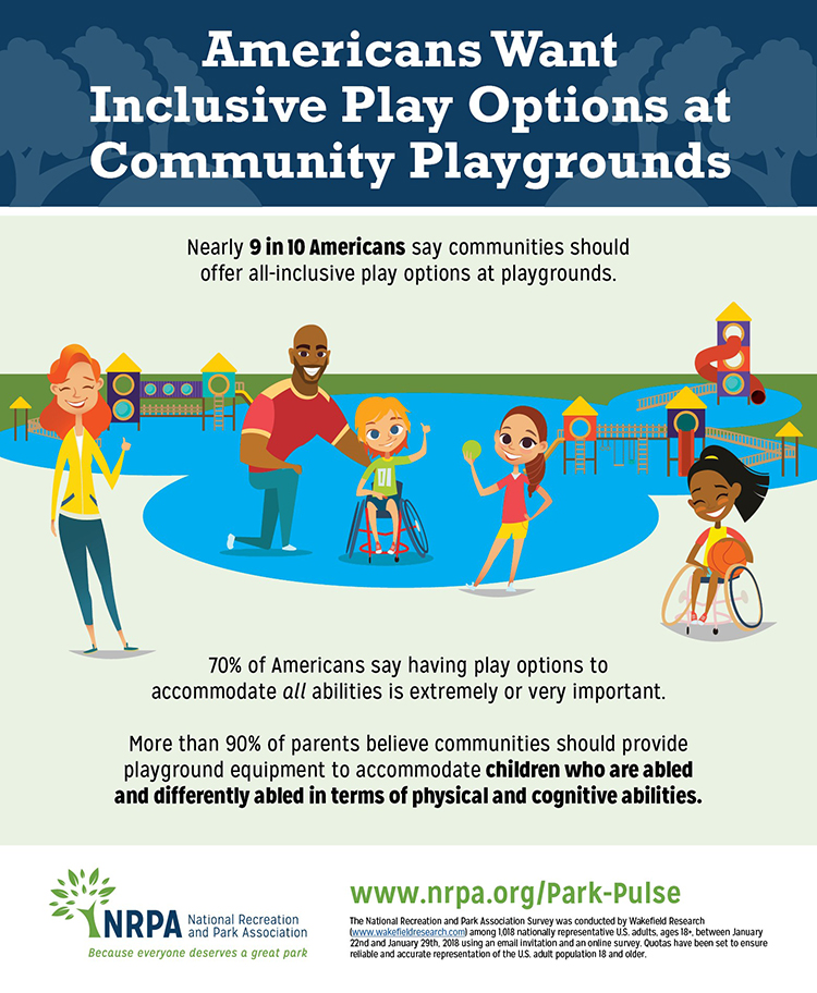 Providing All Abilities Play Spaces Infographic