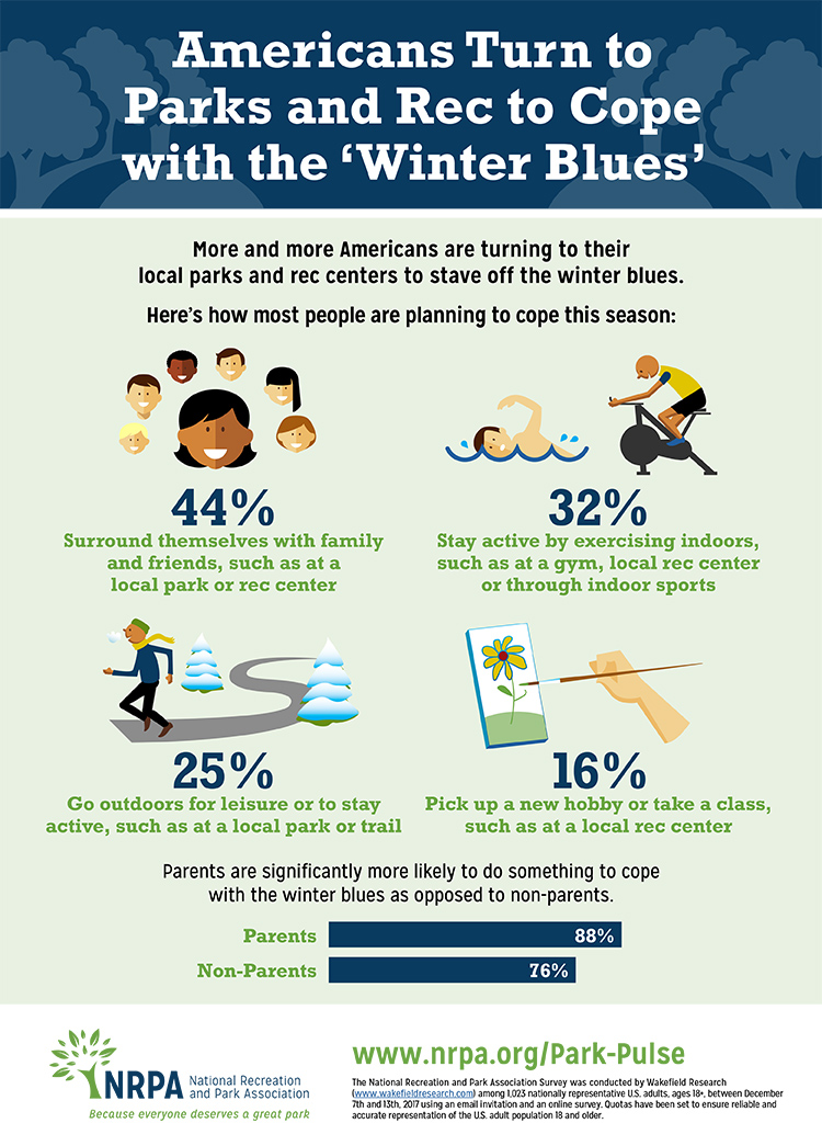 Beat the Winter Blues Infographic