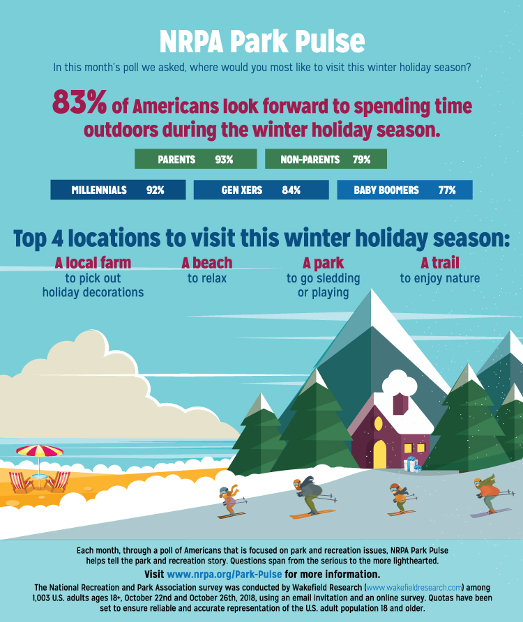 Park Pulse Infographic: Sand, Snow and Everywhere In Between
