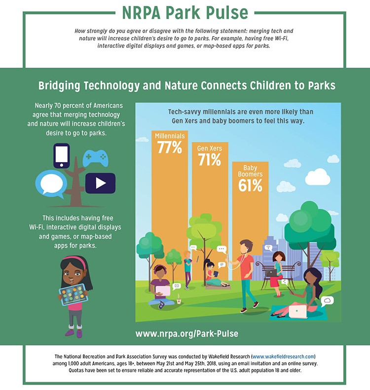 Park Pulse: Drawing Kids to Nature Through Tech