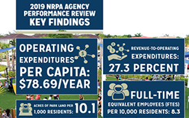 NRPA Agency Performance Review