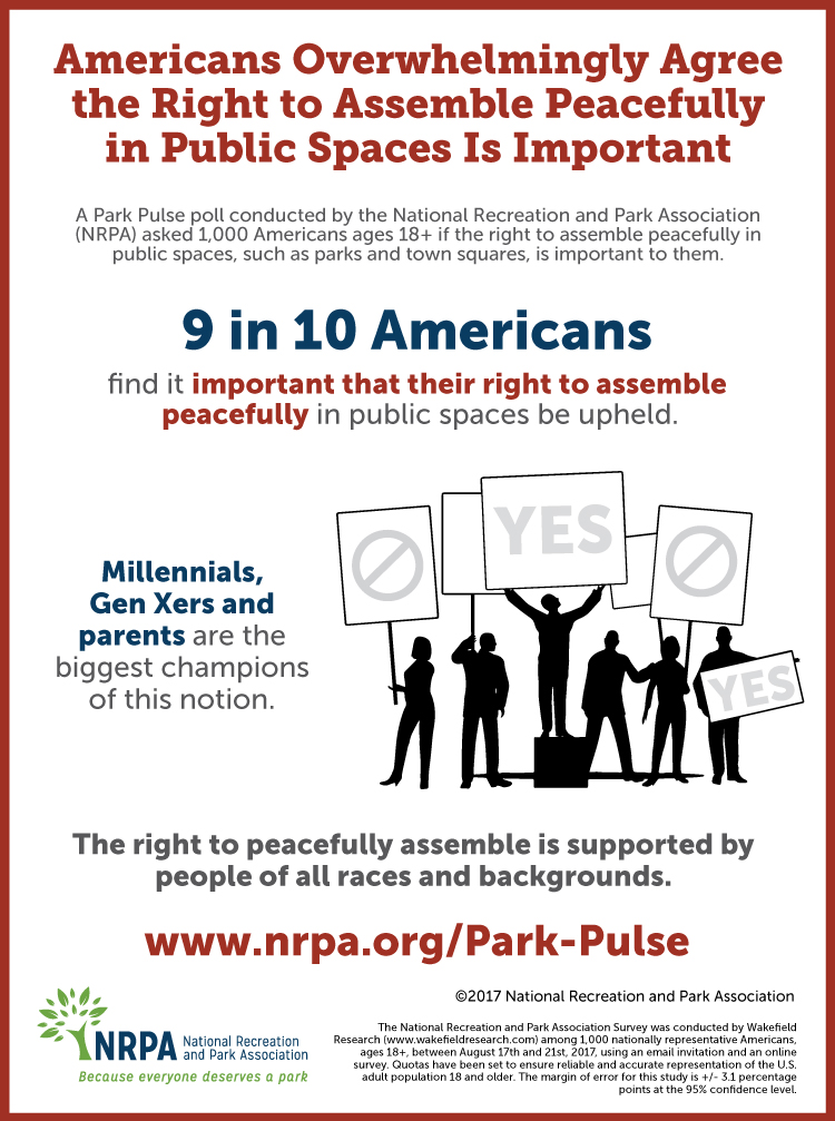 Assembling in Public Spaces Infographic
