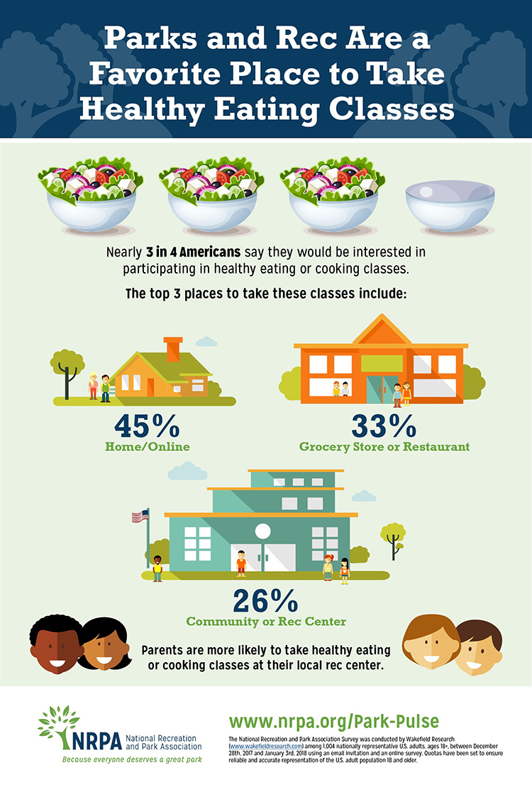 Healthy Eating and Cooking Classes Infographic