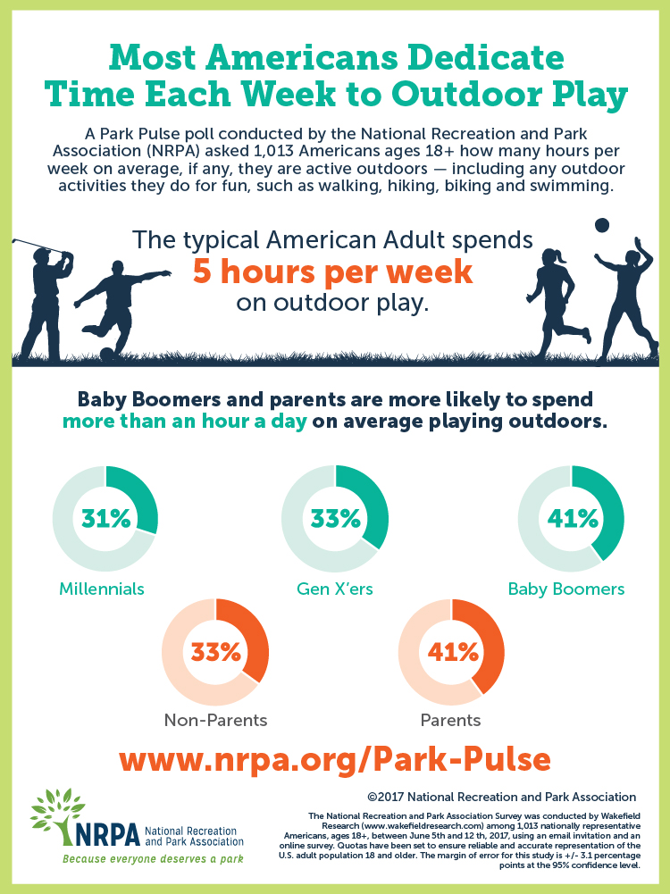Making Outdoor Play a Priority for Adults Infographic