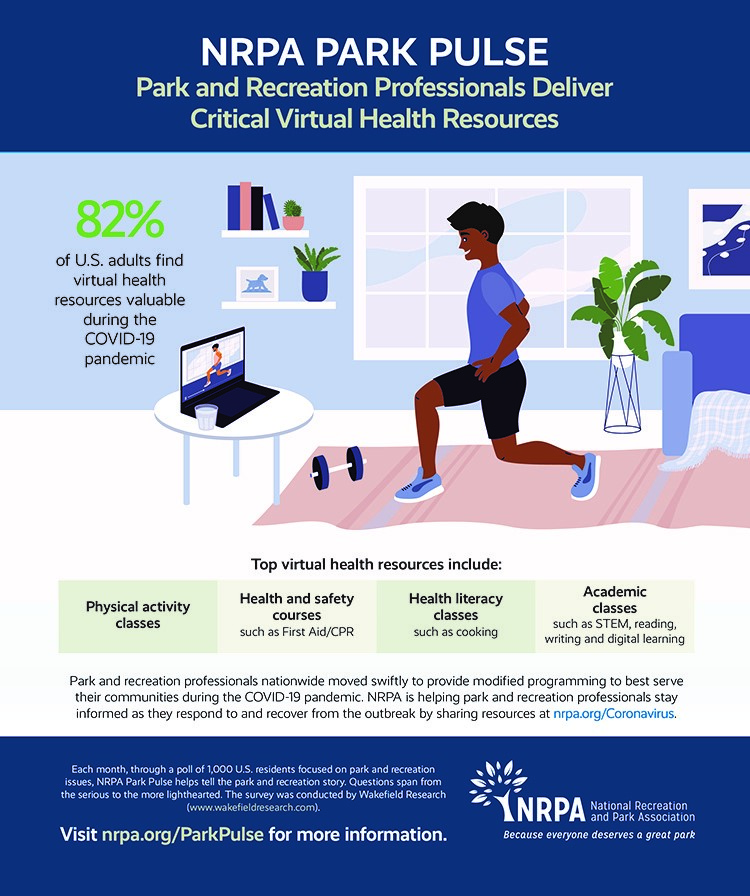 Park Pulse Infographic: Virtual Recreation Resources