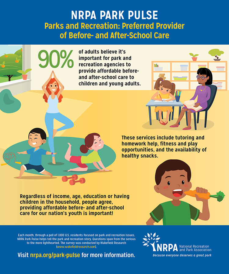 Park Pulse Infographic: Parks and Rec: Leaders in Afterschool Programs