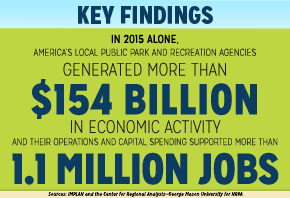 Park and Recreation Economic Impact Report