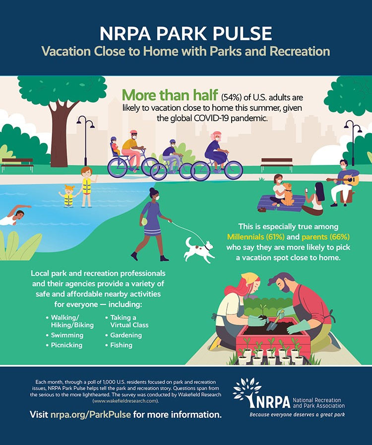 Park Pulse Infographic: Take a Vacation at Your Local Parks