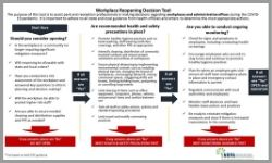NRPA Workplace Reopening Decision Tool