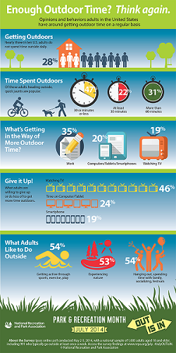 Blog-Park-Rec-Month-Infographic-Survey