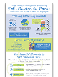 Safe Routes to Parks Thumbnail