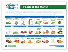 Foods of the Month Calendar