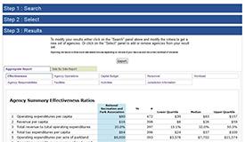 Custom Agency Performance Report