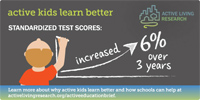active kids standardized tests