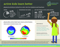 active kids learning
