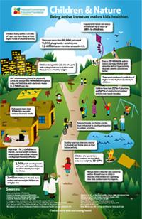 nature kids healthier